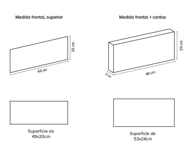 Cómo medir muebles y cajones para forrar vinilo. Lokoloko